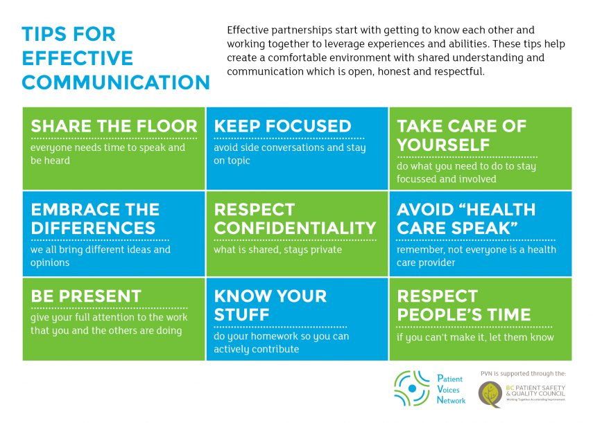 Tips for Effective Communication / BC Patient Safety  Quality Council