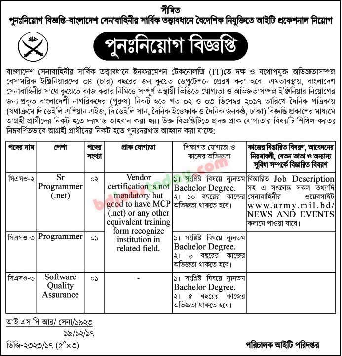 Bangladesh Army, \ - senior programmer job description