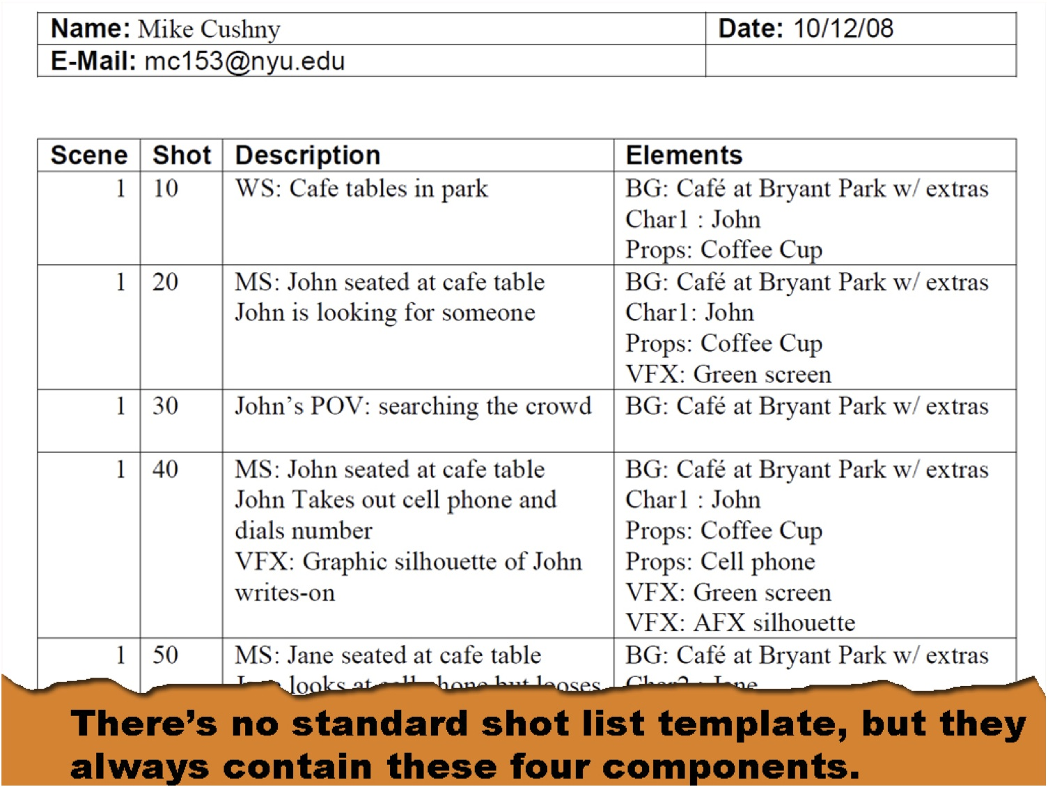 Photography Shot List Template | Sample Document Resumes