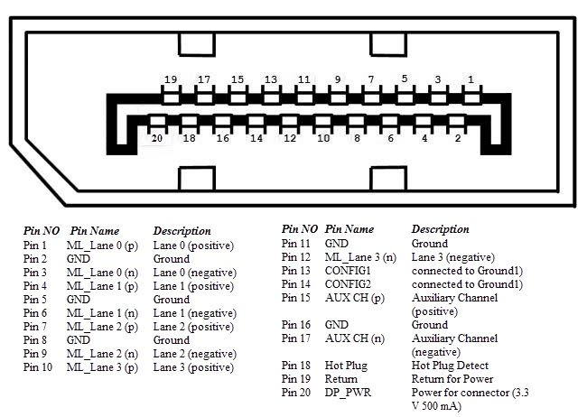 displayport to hdmi wiring diagram