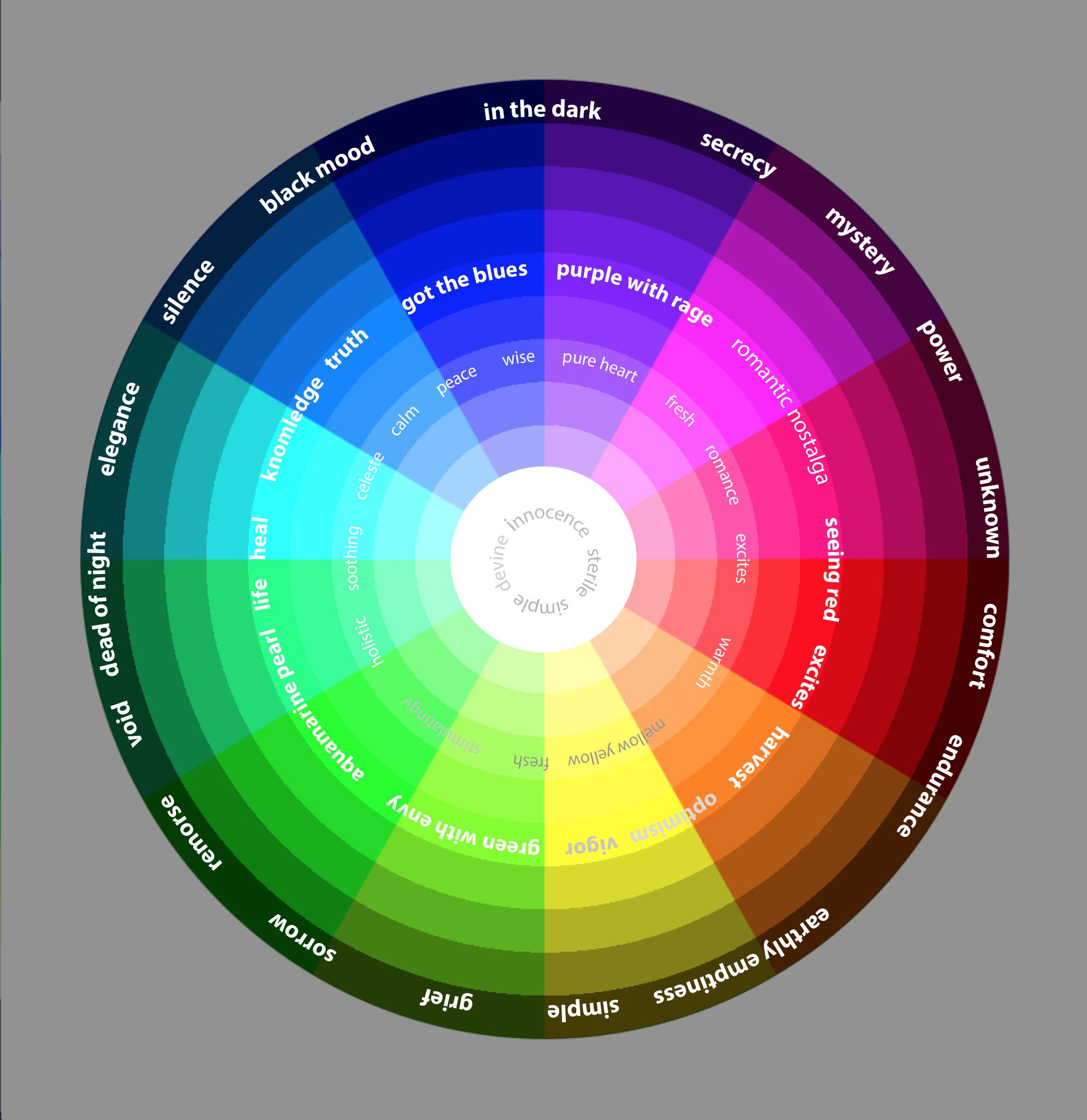 cmyk color wheel