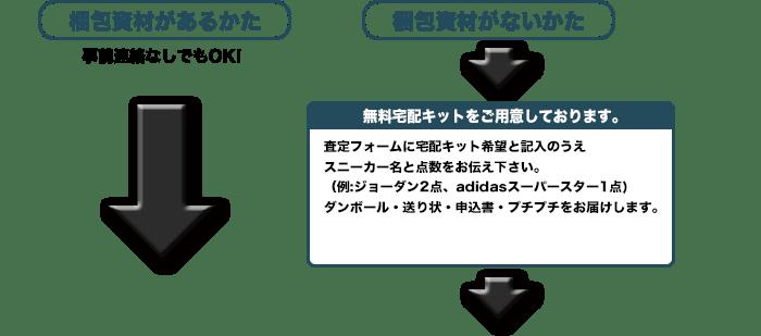 takuhai_konpou