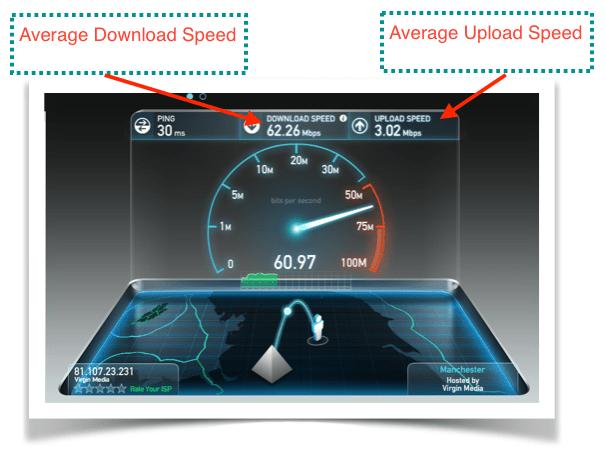 Speedtest.net Example