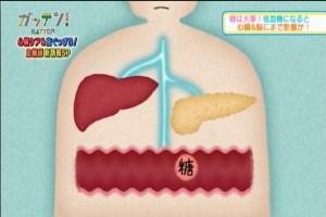 心臓疾患6