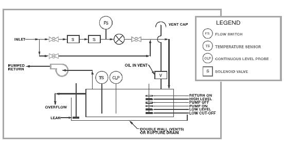 wiring diagram local control station