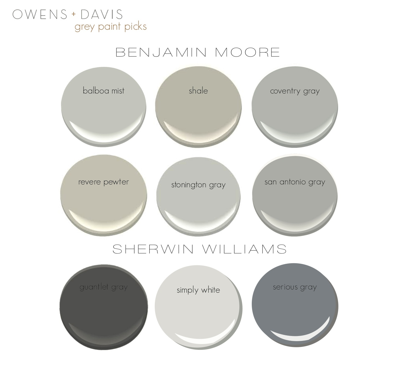 Best Benjamin Moore Gray Colors The Gray Paint Guide Owens And Davis