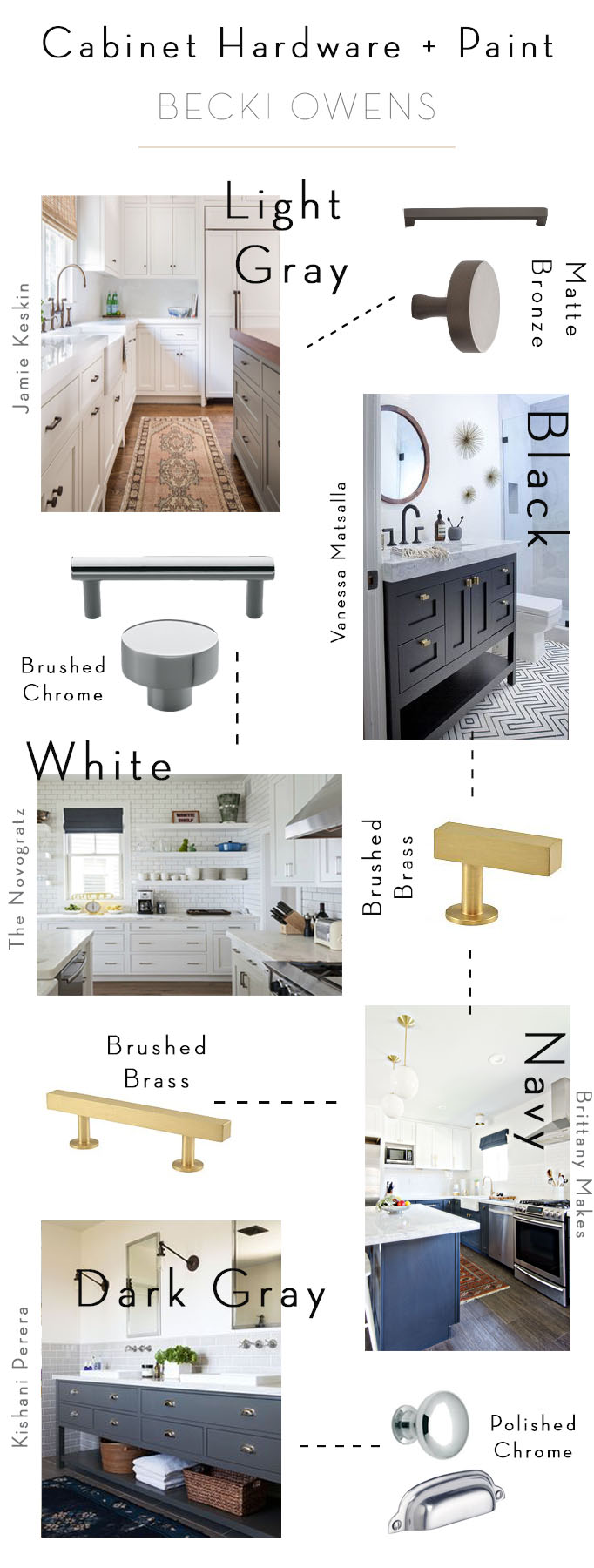 Perfect Pairs Cabinet Hardware And Paint Becki Owens