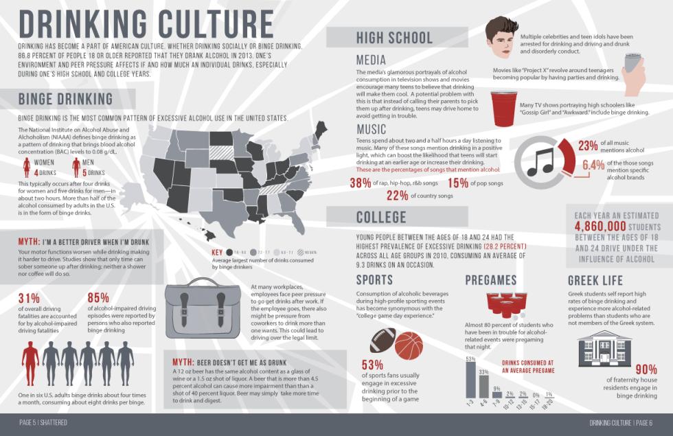 DrunkDriving_FINAL-culture