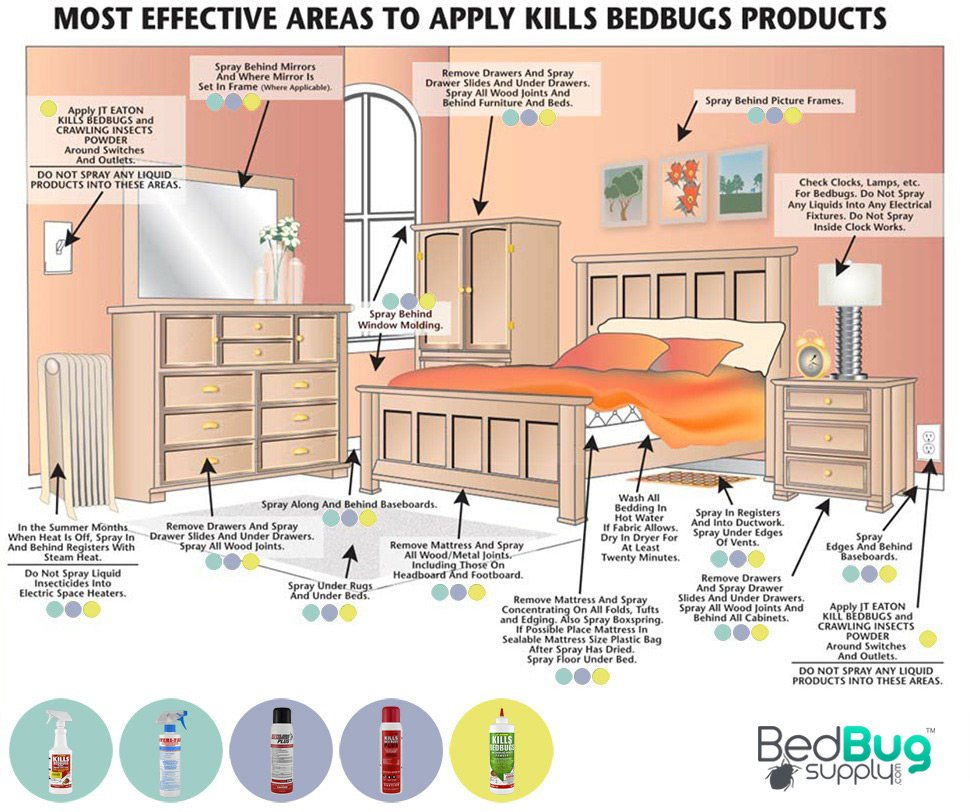 Sprays For Bed Bugs J T Eaton Bed Bug Spray Contact Spray