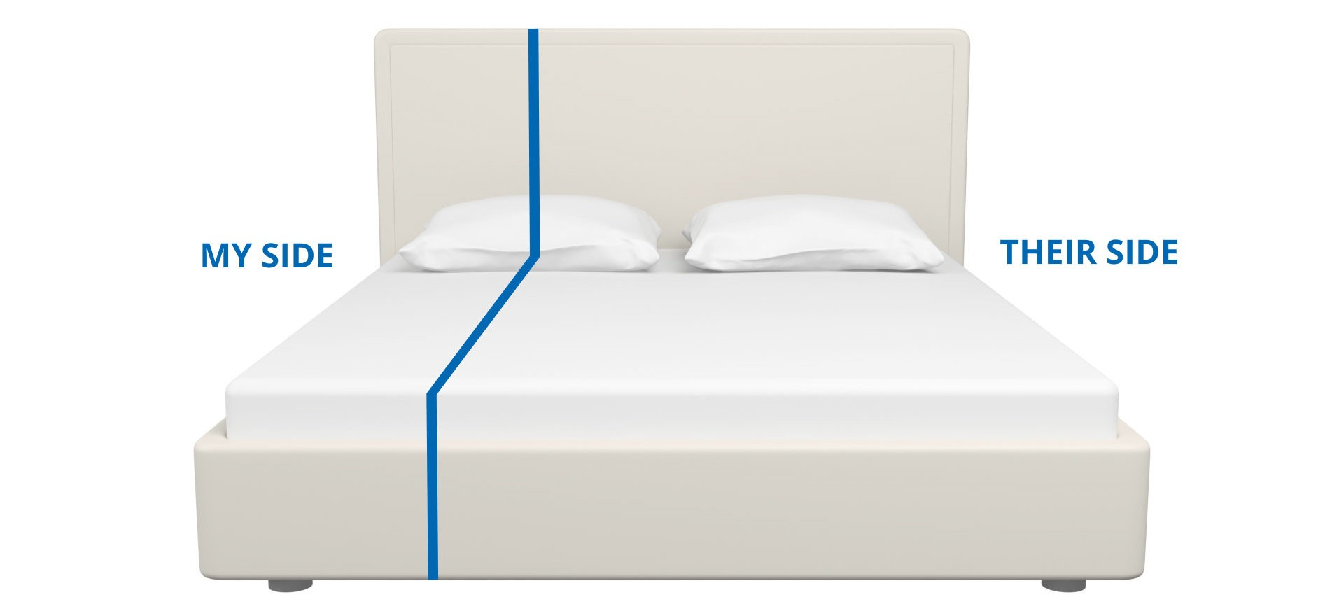 Uk Mattress Sizes Bed Sizes Uk Bed And Mattress Size Guide National Bed Federation