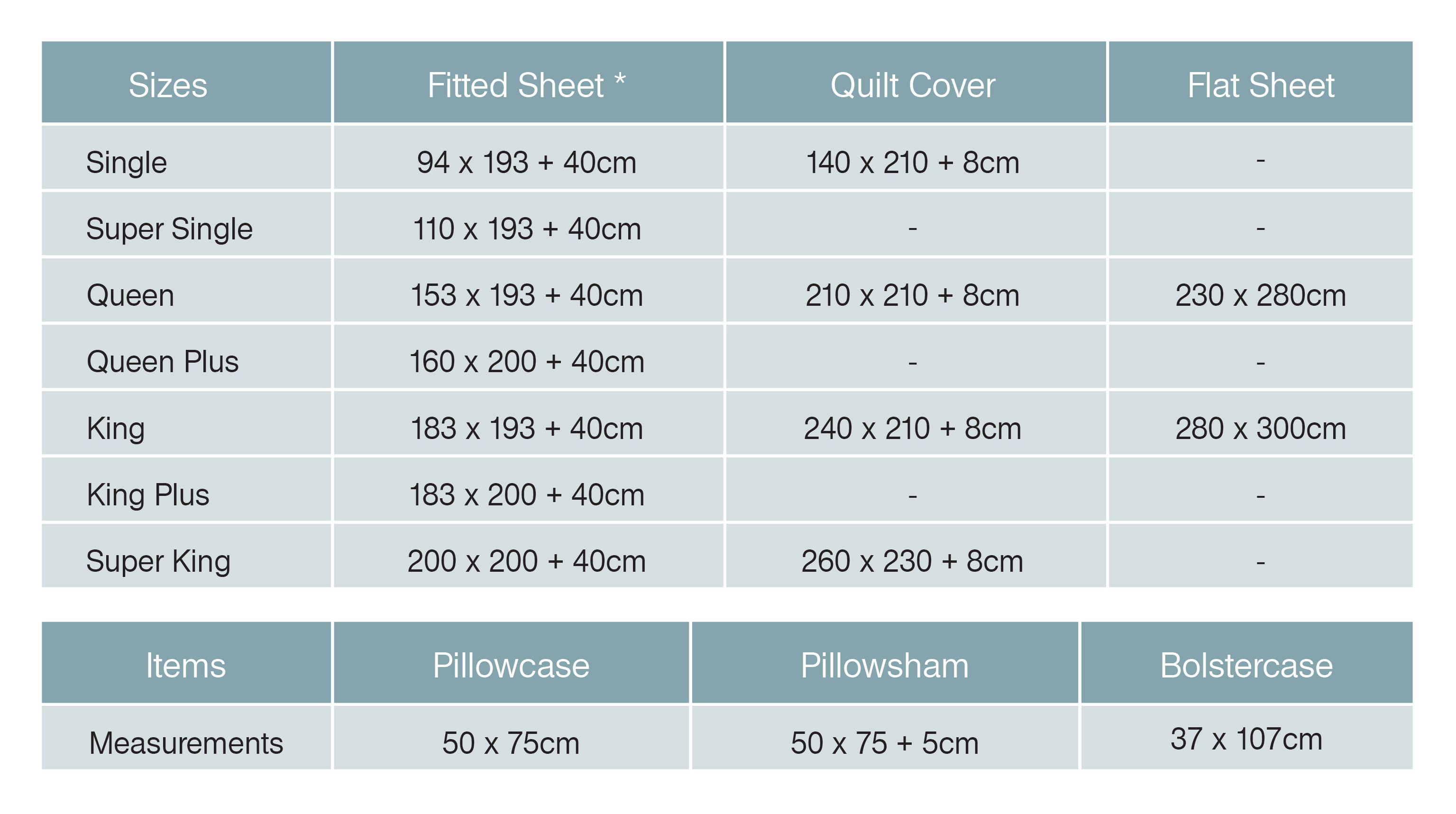 Single Bed Measurements Bed Sheet Measurements Chart Zorginnovisie