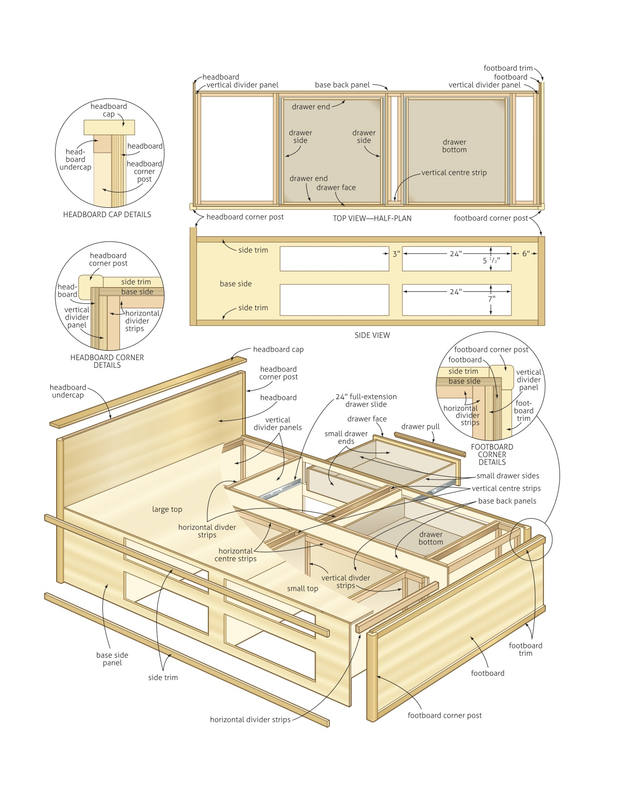 Bed Design Plans Queen Storage Bed Plans Bed Plans Diy And Blueprints