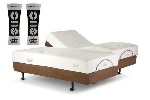Leggett Platt S Cape Review Bedroom Solutions