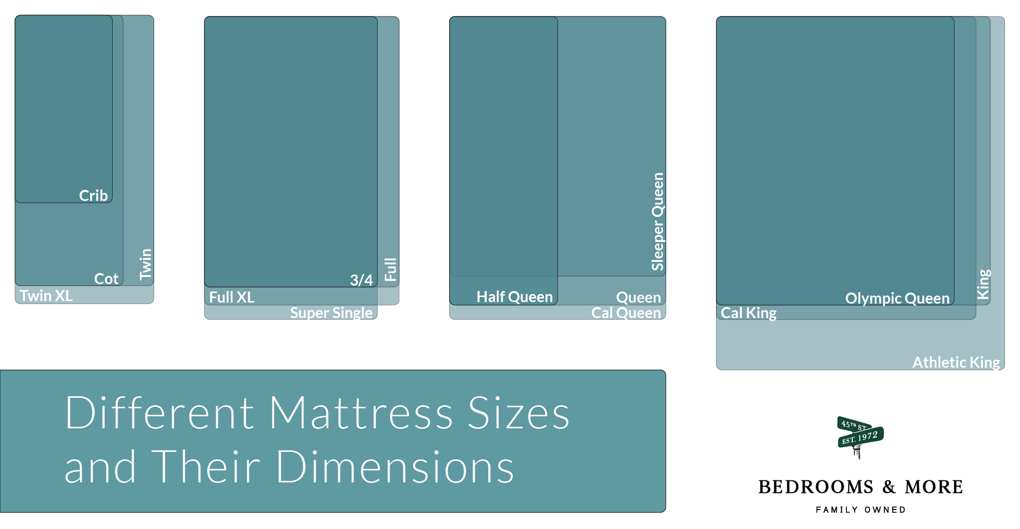 Single Mattress Length Different Mattress Sizes And Their Dimensions Bedrooms More