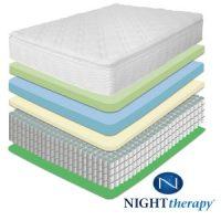 Slumber 1 10-Inch Dream Pillow Top Mattress Reviews