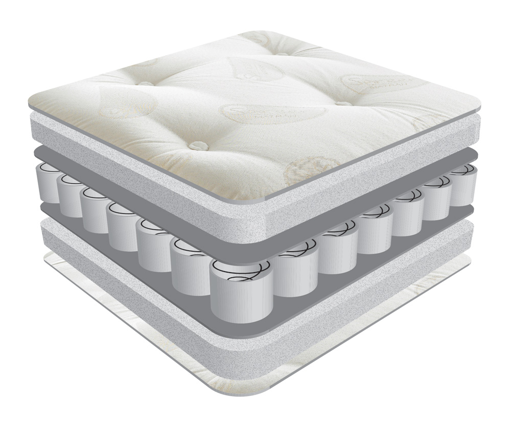 Double Mattress Sareer Pocket Sprung 4ft 6 Double Mattress - Bedstar Ltd