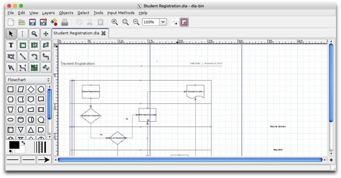 Visio For Mac 10 Alternative Diagramming Tools Beebom