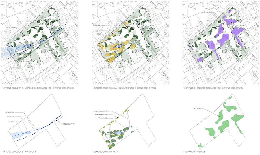 Sherwood Gardens Long-Range Master Plan \u2039 Beechbrook Landscape