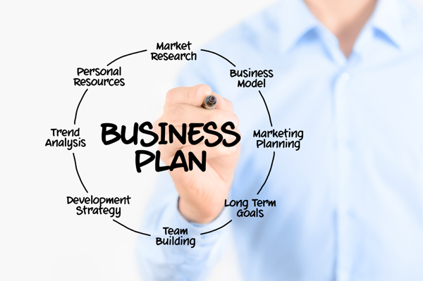 Small Business Guide What\u0027s in Your Business Plan? - Beer Law Center