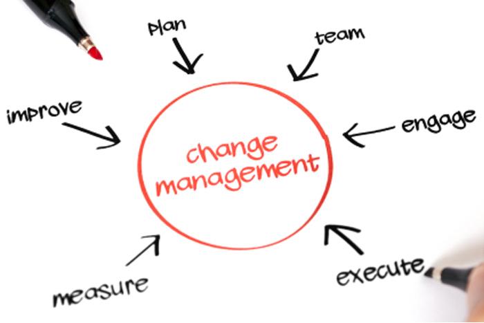 Organizational Behavioral Management - Integrated Behavioral Health