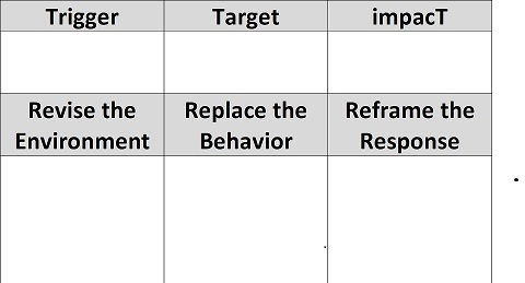 Functional Based Assessment to Behavioral Intervention Planning (One