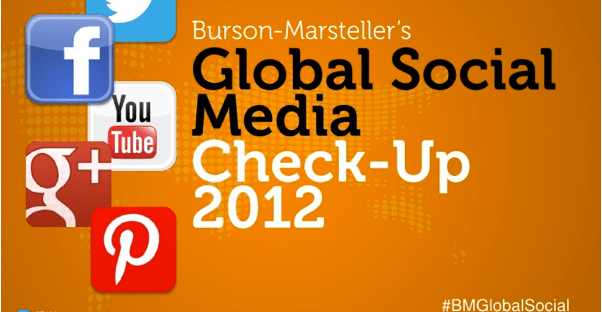 Global Social Media Check Up 2012