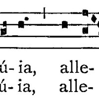 Deo Gratias....   ALLELUIA.  Yes, we should still be chanting that.