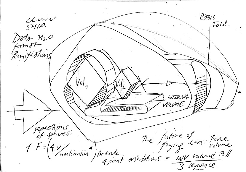 buoyancy force buoyancy force vector