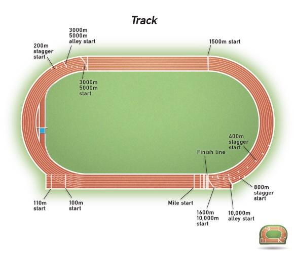 A Track Diagram Wiring Diagram