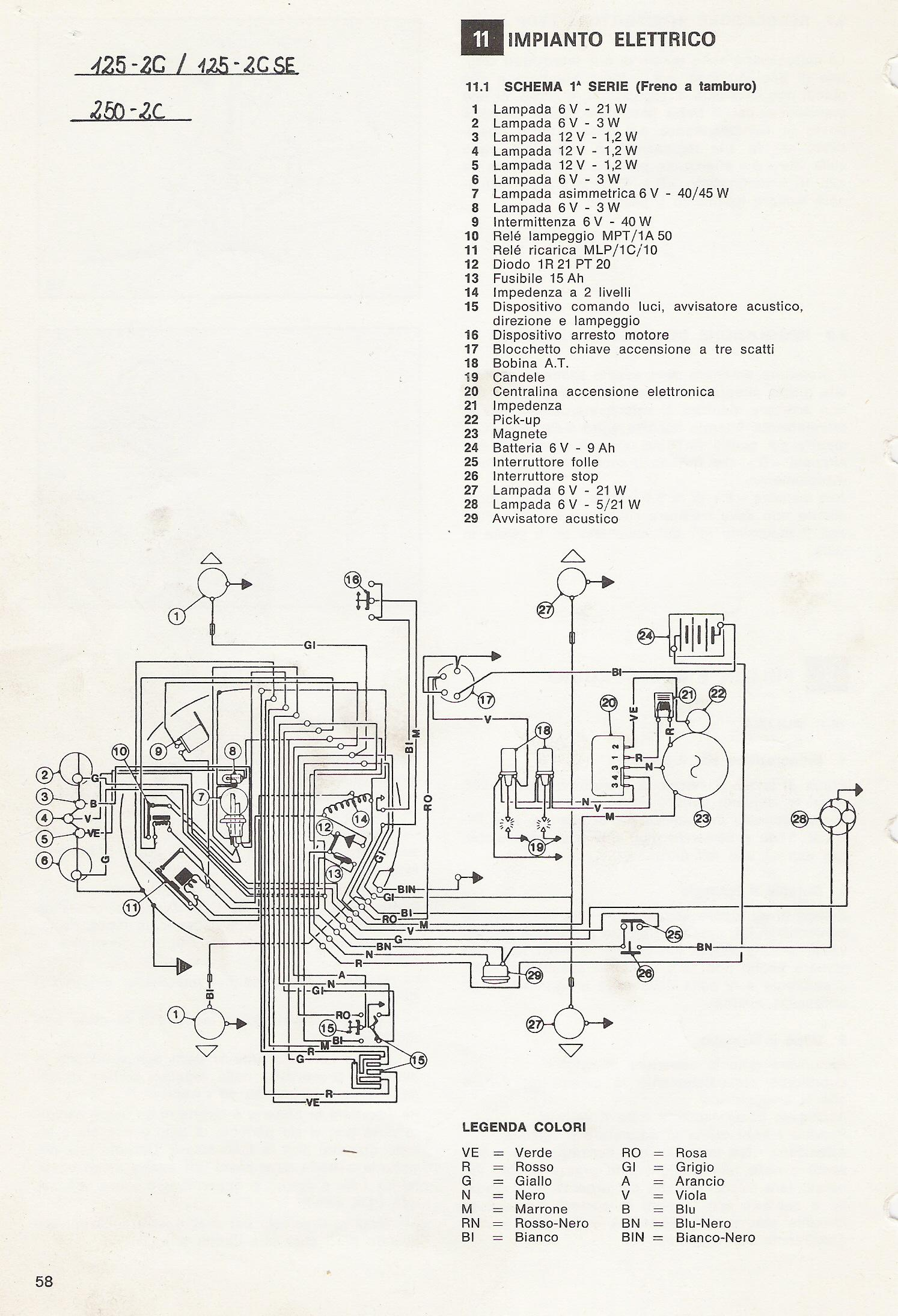 benelli 125 wiring diagram