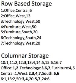 row-v-col-storage