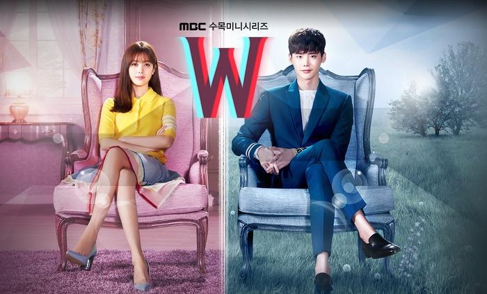 """Daftar Judul Naskah Drama Contoh Daftar Isi Makalah Lengkap Teksdrama Daftar Pemain Dan Sinopsis Lengkap Drama Korea """"w Two Worlds"""