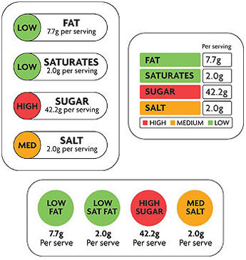 FSAjpg (345×365) Food Nutritional Info Pinterest Food - packing label template