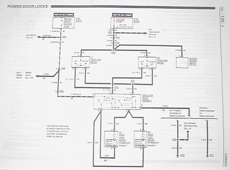 1998 Camaro Door Lock Wiring Diagram - Ulkqjjzsurbanecologistinfo \u2022