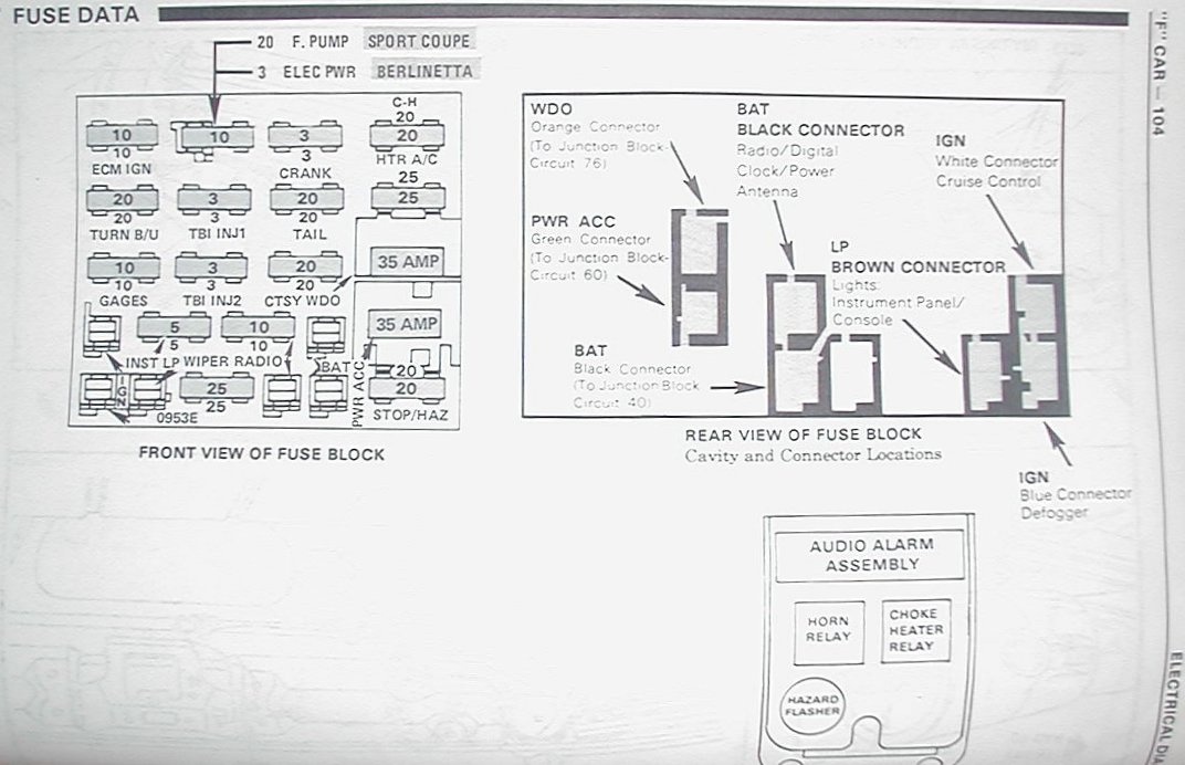 1984 Camaro Fuse Box Wiring Diagram