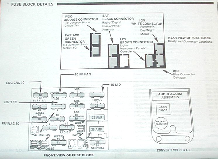 1988 Camaro Fuse Box - Wiring Diagram Progresif
