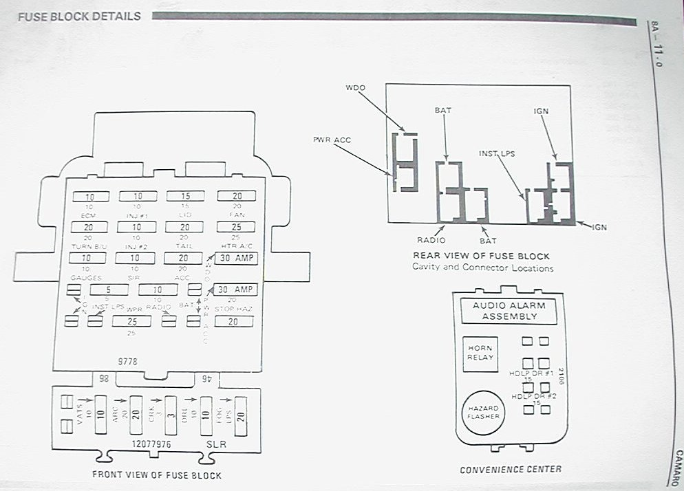 91 Camaro Fuse Diagram Wiring Diagrams