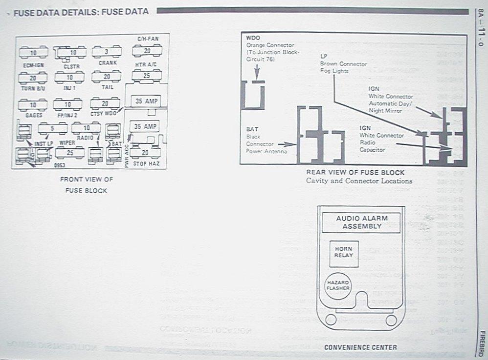 1983 Pontiac Firebird Fuse Box - Wwwcaseistore \u2022