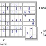 Cara Bermain Sudoku 9×9