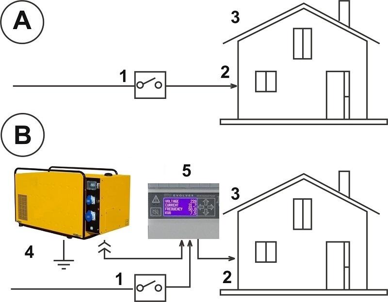 Generator Control Panel Tutorial \u2013 generator controller manufacturers