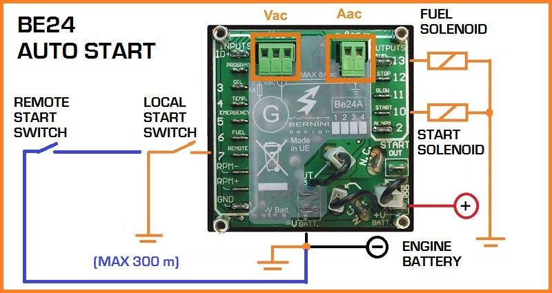 Wiring Diagram For Auto Start Generator Diagram yamaha portable