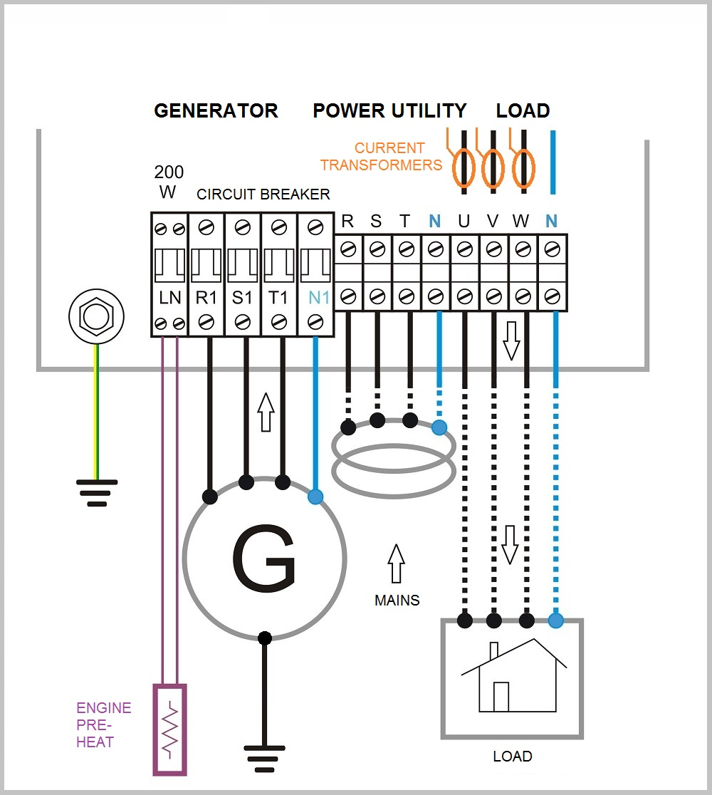 generator transfer switch wiring schematic furthermore one wire
