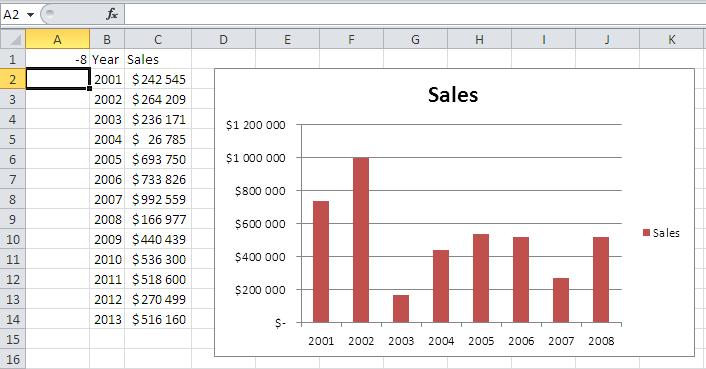 Best Excel Tutorial - Dynamic chart