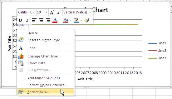 Best Excel Tutorial - How to zoom in graph? - How To Graph Excel