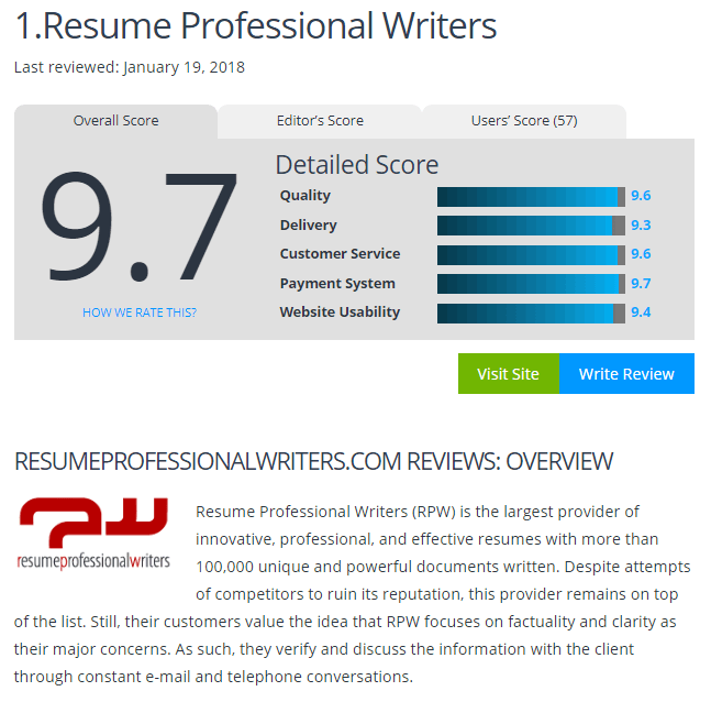 Resume Review Services Best Online Resume Writing Services: Career Experts' Tips