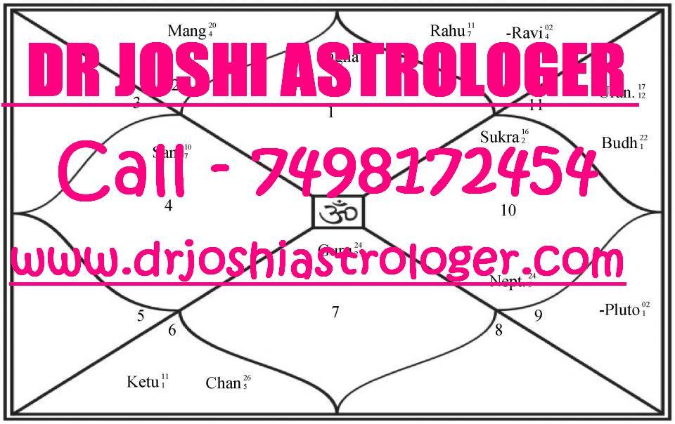 Elegant Cafe Astrology Natal Birth Chart Dchartiscover