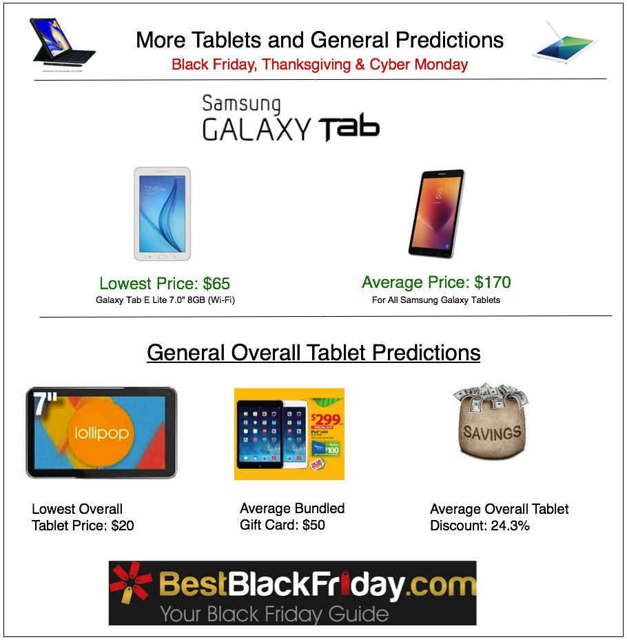 Wann Black Friday Black Friday Cyber Monday Tablet Predictions For 2018 Apple