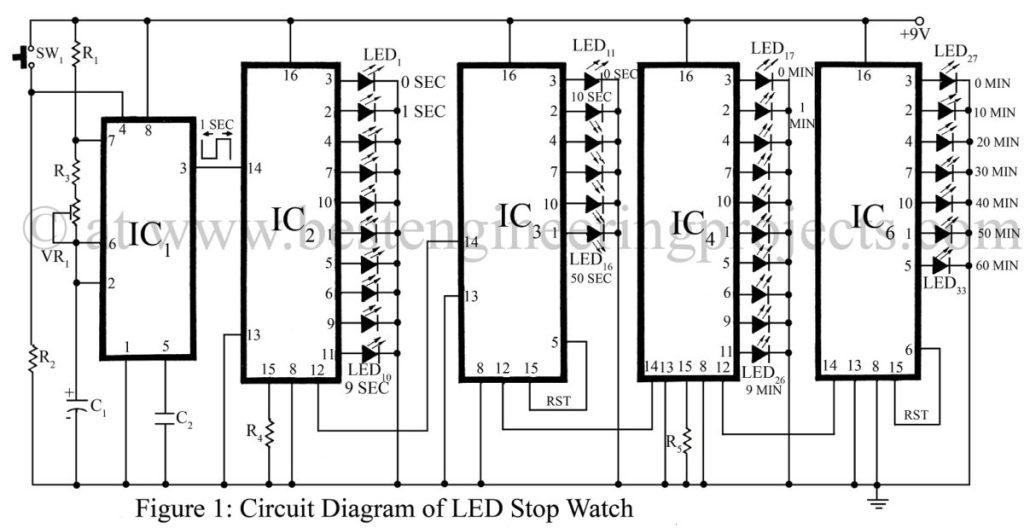 Circuit Diagram of led stop watch
