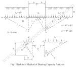 rankine's method of bearing capacity analysis