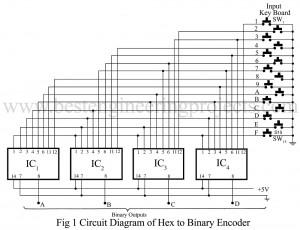 circuit diagram of hex to binary encoder